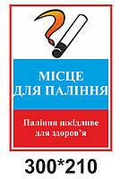 """Табличка для улицы """"Место для курения"""""""