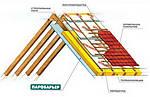Пароизоляционная плёнка Паробарьер Н110 Juta, фото 5
