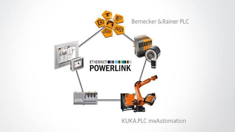 Пакет для интеграции роботов KUKA