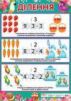 Плакат Ділення 0208/13104120У Ранок Украина