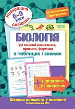 Биология в таблицах и схемах 6-9 классы. Лучший справочник.