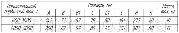 масса шинных трансформаторов тока ТШЛ-0,66