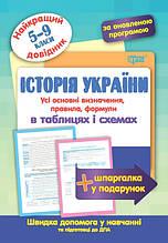 История Украины в таблицах и схемах 5-9 классы. Лучший справочник.