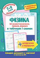 Физика в таблицах и схемах 7-9 классы. Лучший справочник.