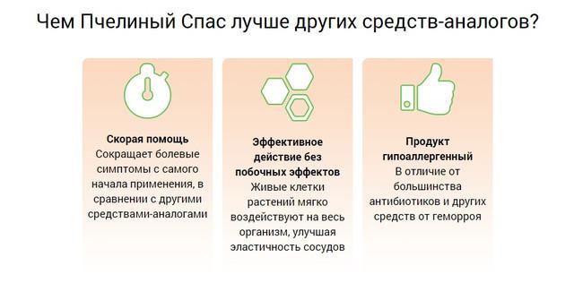 Пчелиный спас от варикоза отзывы результатах — Сайт города Ангарска