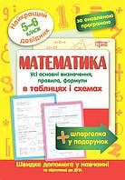 Математика в таблицах и схемах 5-6 классы. Лучший справочник.