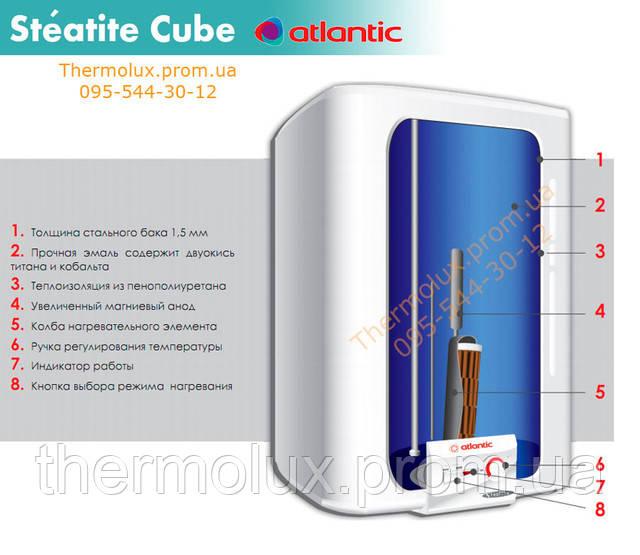 Составляющие ЭВН Атлантик Куб