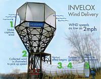 Ветрогенератор INVELOX SheerWind