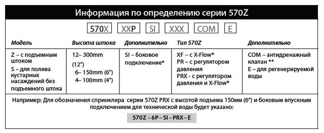 Информация по определению дождевателя toro 570