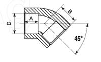 Обвод 90*25 ASG-Plast