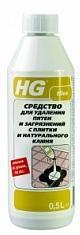Средство для удаления пятен и загрязнений с плитки и натурального камняHG - Компания «Строй-Сервис» в Кременчуге