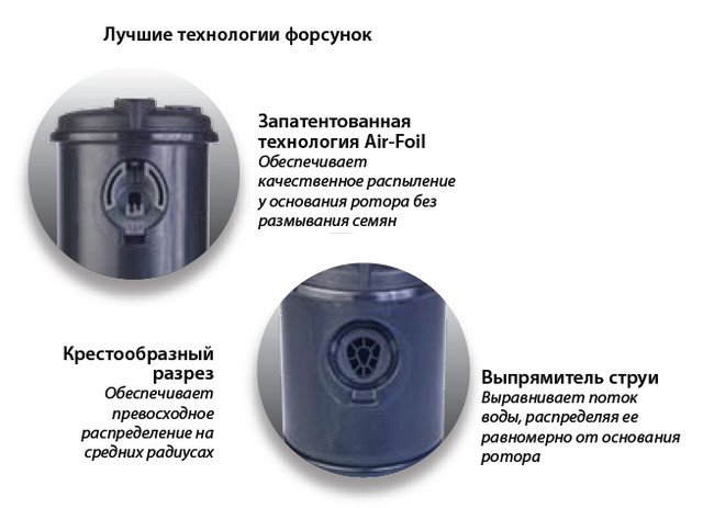 Роторні зрошувачі T5P
