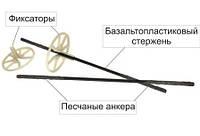 Гибкие связи из базальтопластика
