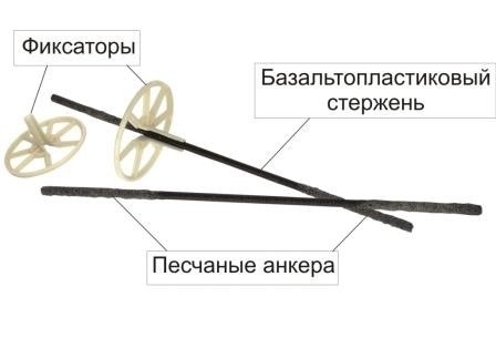 Гибкие связи из базальтопластика - ЧП «Фирма «КЕДР» в Киеве