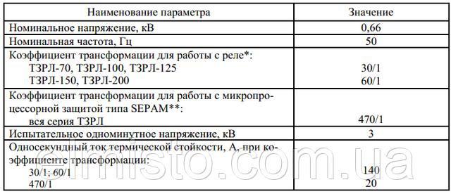 Основные технические характеристики трансформаторов тока нулевойпоследовательностиТЗРЛ-1