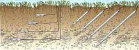 Система контроля влажности и температуры почвы