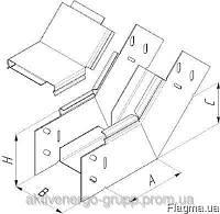 Короб электротехнический стальной КУВ