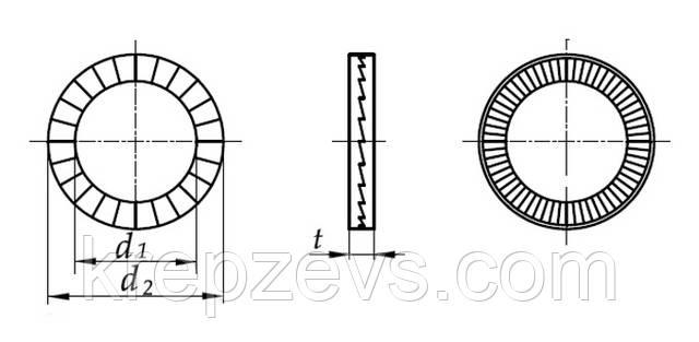 конструкция DIN 25201