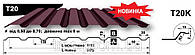Профнастил для крыши Т-20 0,45мм п/е, фото 1