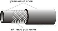 Рукава напорные оплёточные для авиационной техники ТУ 38 005 1515-92