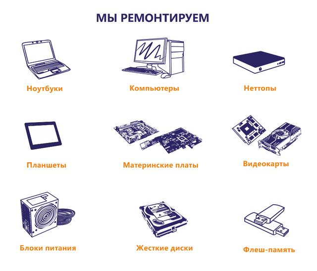 Ремонт и продажа Днепр ноутбуков, компьютеров, неттопов, планшетов, материнских платы, видеокарт, блоков питания, жестких дисков, флеш-памяти