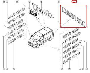 """Надпись """"RENAULT"""" (задней двери) на Renault Master III 2010-> — Renault (оригинал) - 8200522593"""