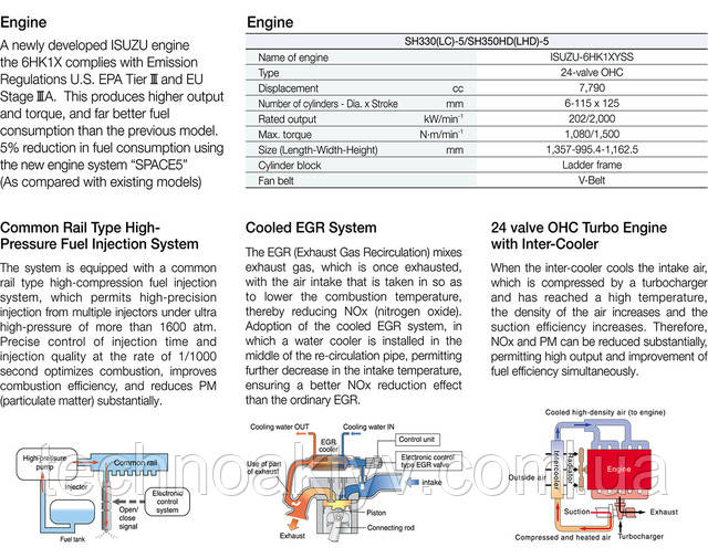 SH330-5 / SH330LC-5 / SH350HD-5 / SH350LHD-5