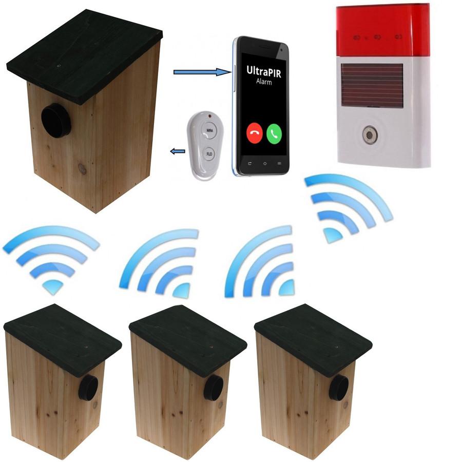 Комплект уличной GSM сигнализации PERIMETR GSM EXPRESS ULTRA 868 МГц  INTERVISION