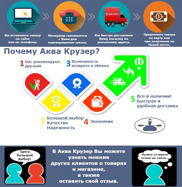 Лодки интернет-магазин Украина - купить аксессуары для лодок ПВХ в Украине - Аква Крузер  - фурнитура для лодок - фурнитура для лодок пвх киев - Аксессуары к лодкам
