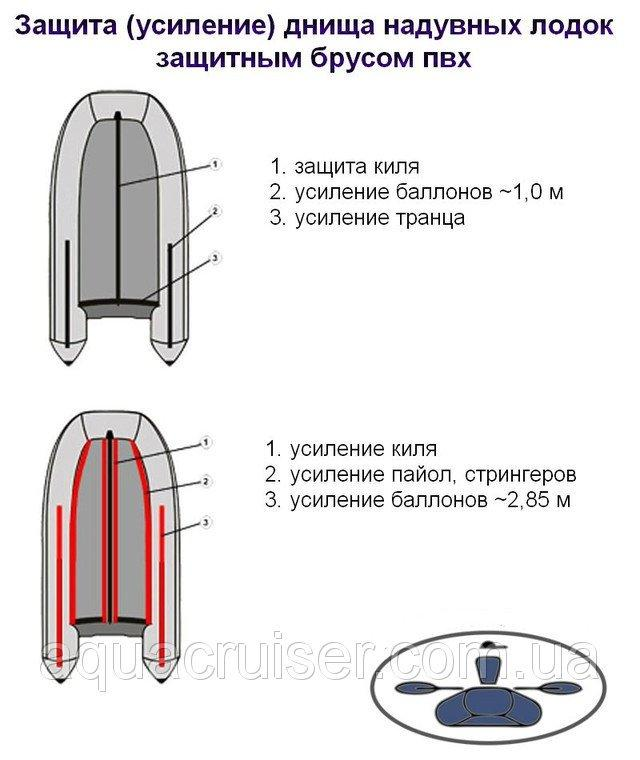 Защита лодки - тюнинг лодок пвх, лента протектор для защиты дна лодки в Аква Крузер