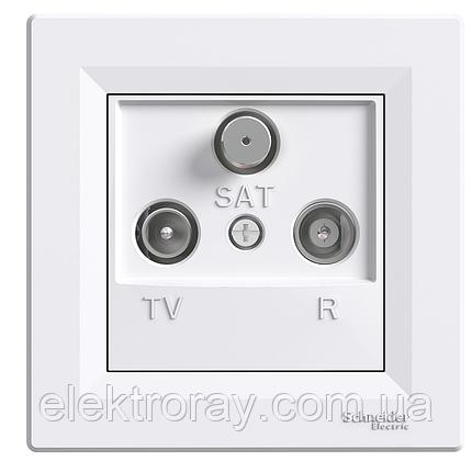 Розетка ТВ - Радио - Спутник (TV-R-SAT) концевая Schneider Asfora белая, фото 2