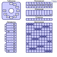 Сварочный переключатель тока LK(25)32R-6.12106AX  для СЭЛМА 25A