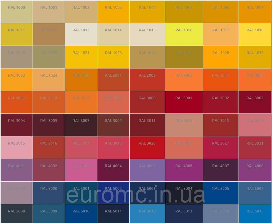Плинтус МДФ 12х70х2700мм покраска в любой цвет