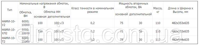 Технические характеристики трансформаторов напряжения НАМИ-10