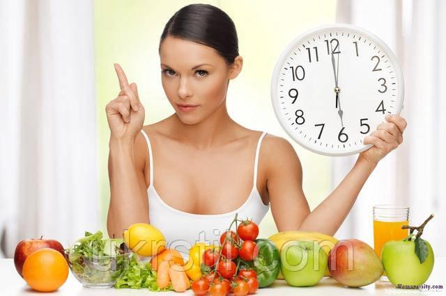 Протеиновые диеты