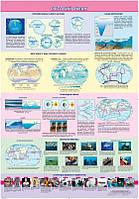 Світовий океан на планках