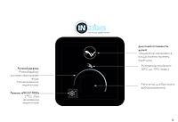 Электрические водонагреватели Atlantic Vertigo O`Pro 025