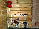 Электродный мини котел EOU 1-220V/2 кВт (30 м²), фото 8