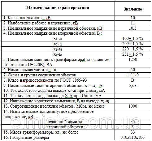 Технические характеристики трансформаторов ОСВЛп – 1,25