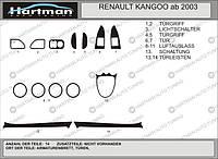 Накладки на панель Рено Канго / Renault kangoo 1998-2008