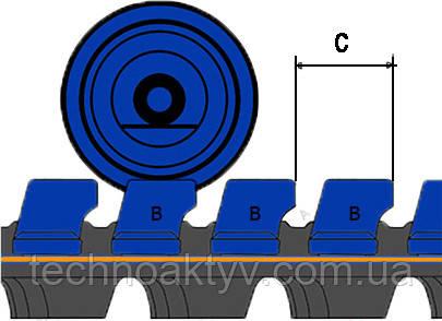 С - шаг (длина шага) гусеницы, В - звенья (направляющие) гусеницы