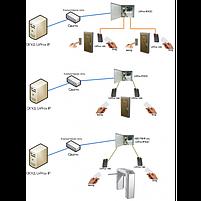Универсальный сетевой контроллер U-Prox IP400, фото 2