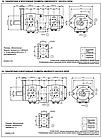 Шестеренчатые насосы с внутренним зацеплением тип IGP, фото 7