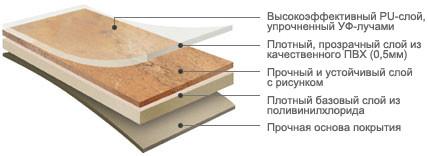 ПВХ плитка Deco Tile