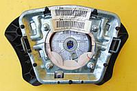 Шлейф airbag Фиат Скудо Fiat Scudo III с 2007 г. в.
