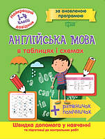 Английский язык в таблицах и схемах 1-4 классы. Лучший справочник.