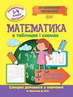 Математика в таблицах и схемах 1-4 классы. Лучший справочник.