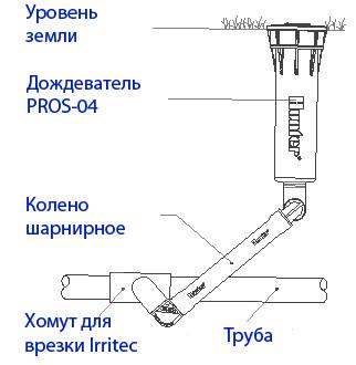 Дождеватель PROS-04 Установка и монтаж