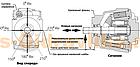 Аксіально - поршневий насос відкритого контуру Sauer Danfoss S45, фото 5