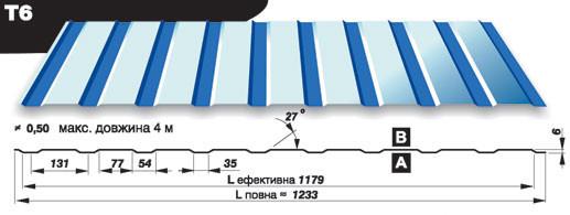 Профнастил Прушински  Т 10, РЕ 25мк, 0.45 мм
